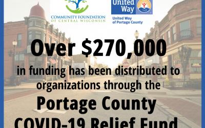 Portage County COVID-19 Relief Fund Recipients